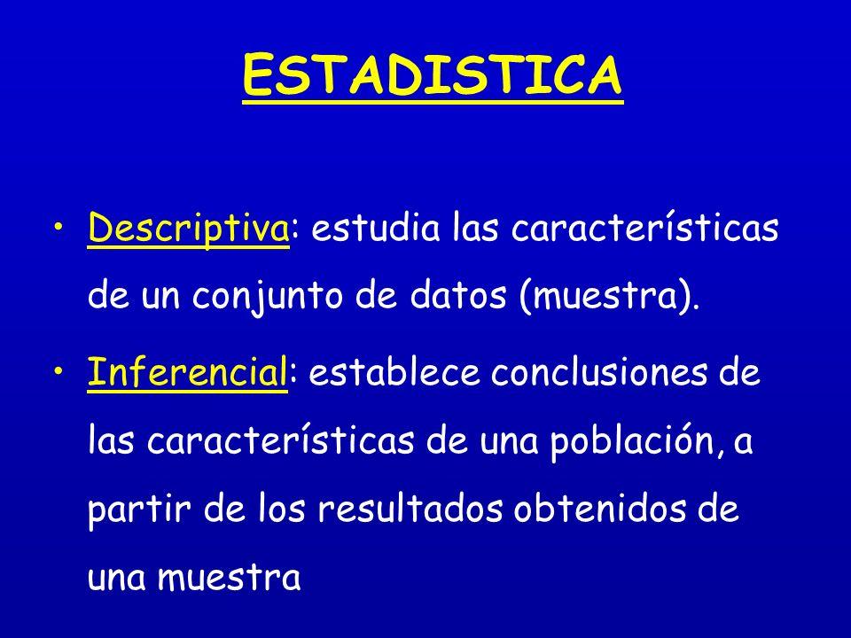 ESTADISTICA Descriptiva: estudia las características de un conjunto de datos (muestra).