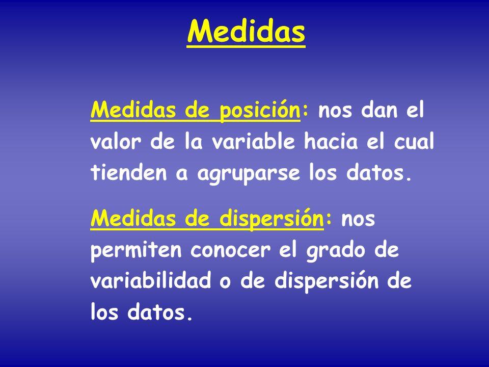 Medidas Medidas de posición: nos dan el valor de la variable hacia el cual tienden a agruparse los datos.