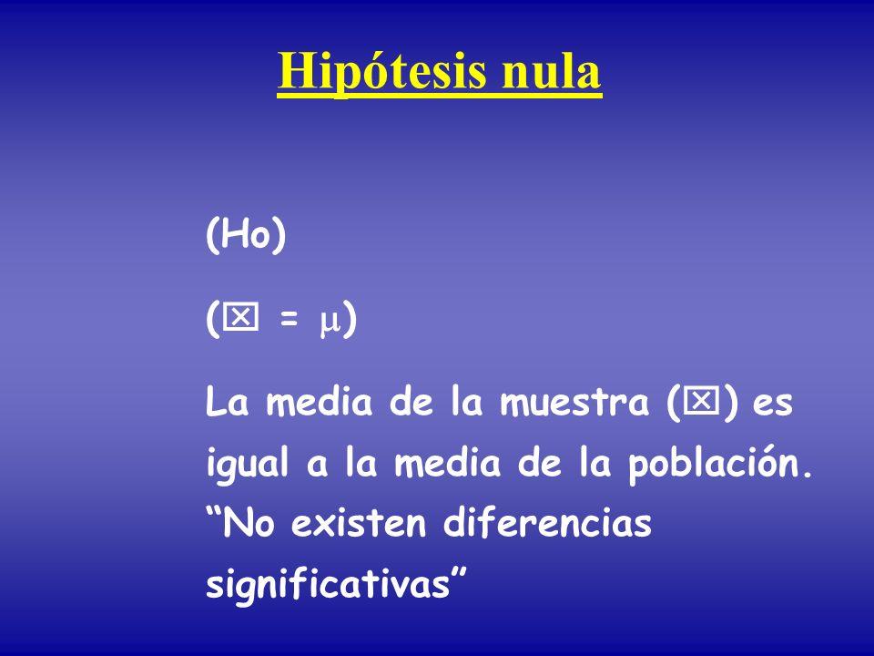 Hipótesis nula (Ho) ( = )