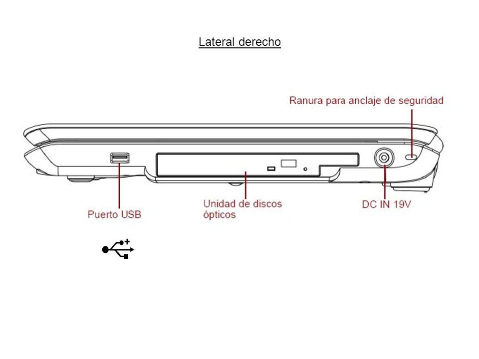 Lateral derecho