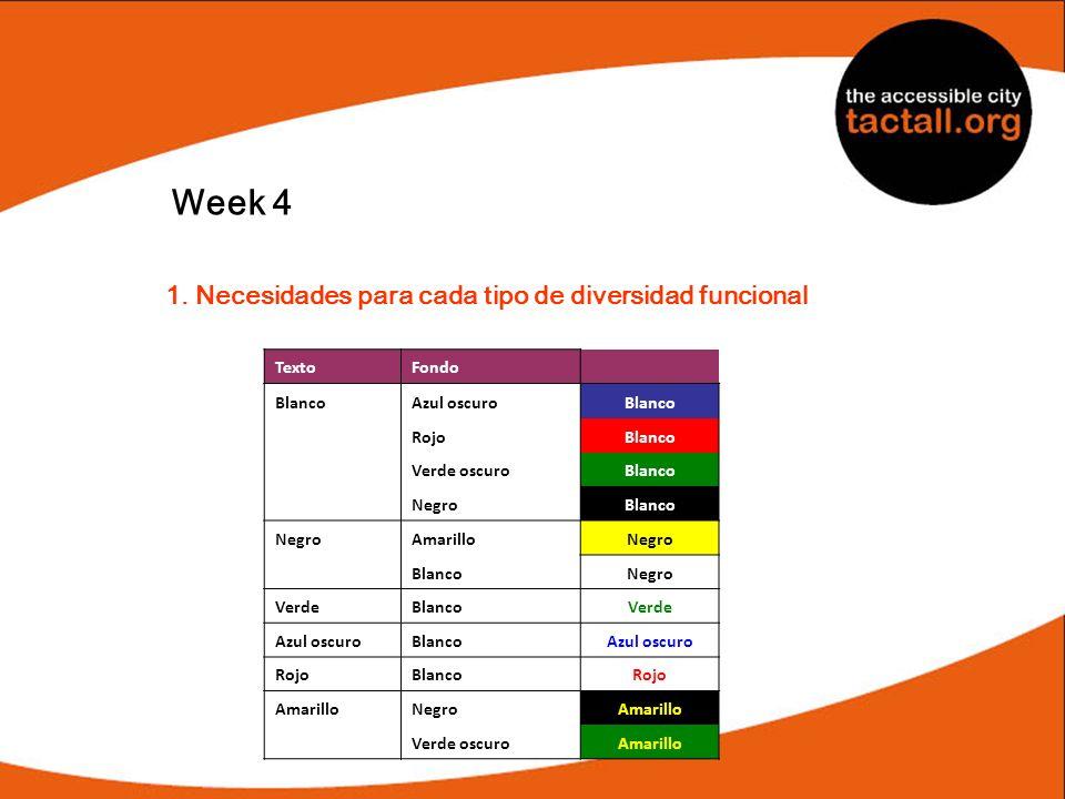 Week 4 1. Necesidades para cada tipo de diversidad funcional Texto