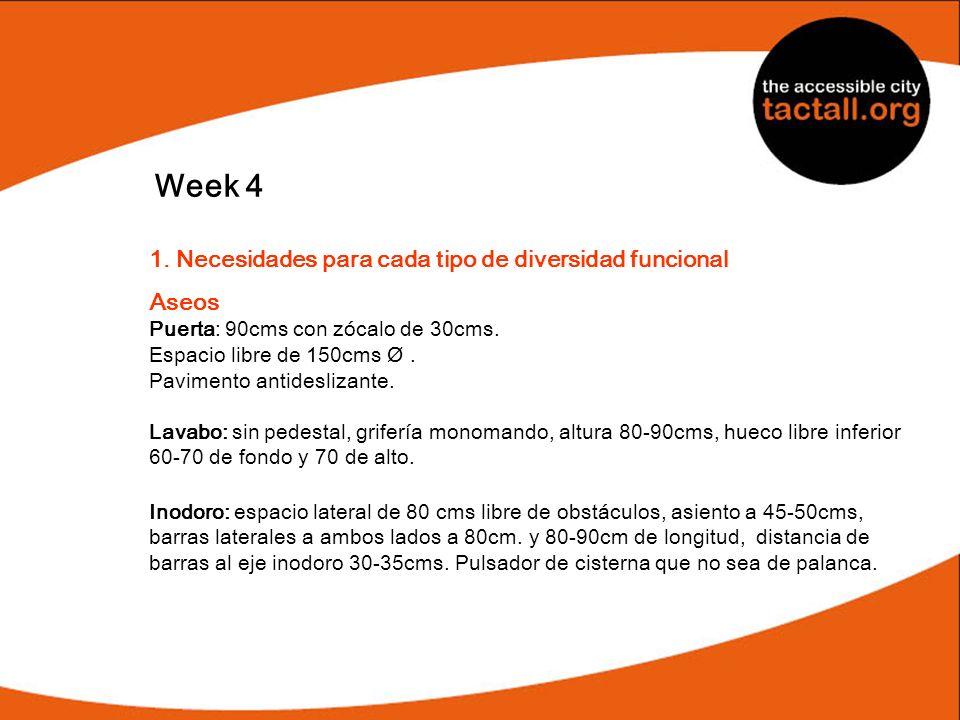 Week 4 1. Necesidades para cada tipo de diversidad funcional Aseos