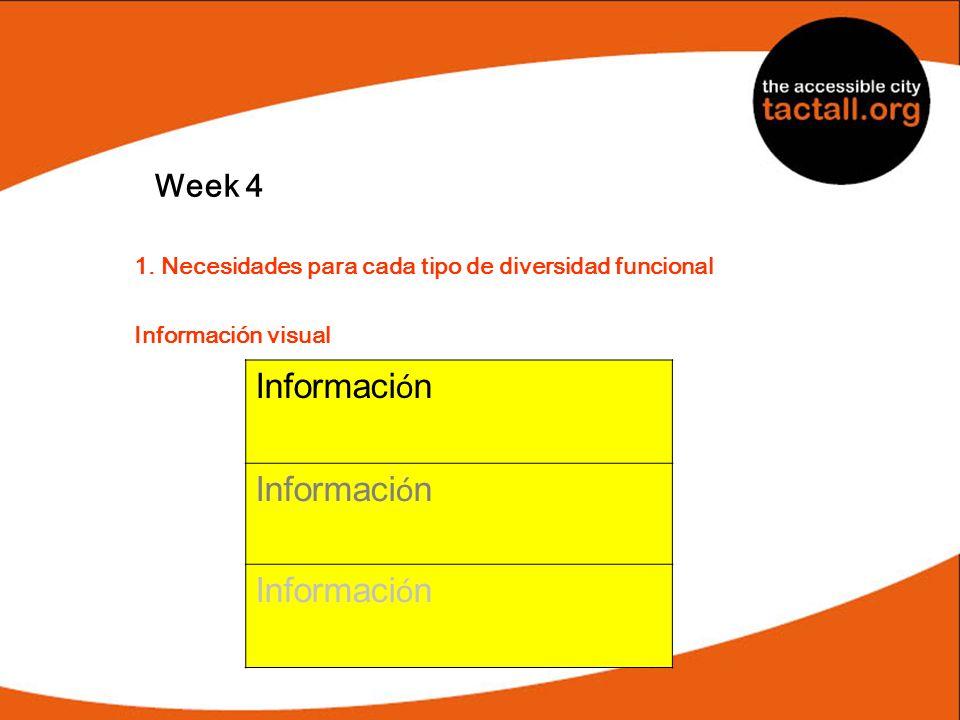 Week 4 1. Necesidades para cada tipo de diversidad funcional Información visual Información
