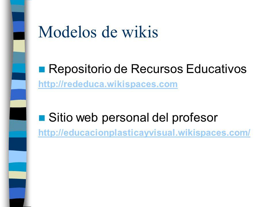 Modelos de wikis Repositorio de Recursos Educativos