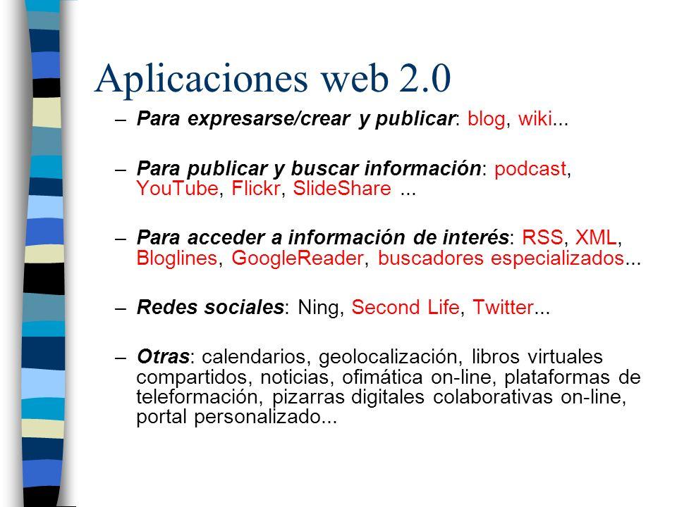 Aplicaciones web 2.0 Para expresarse/crear y publicar: blog, wiki...