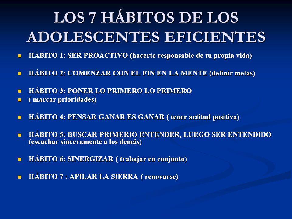 LOS 7 HÁBITOS DE LOS ADOLESCENTES EFICIENTES
