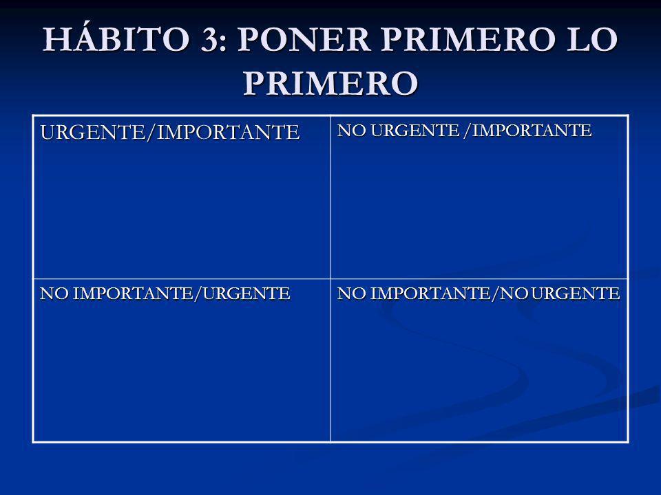 HÁBITO 3: PONER PRIMERO LO PRIMERO