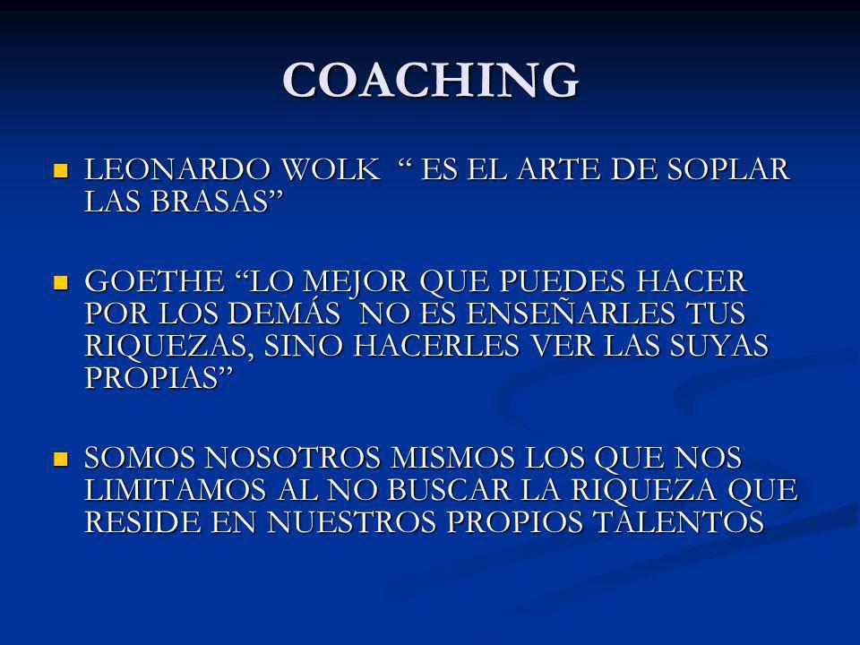 COACHING LEONARDO WOLK ES EL ARTE DE SOPLAR LAS BRASAS