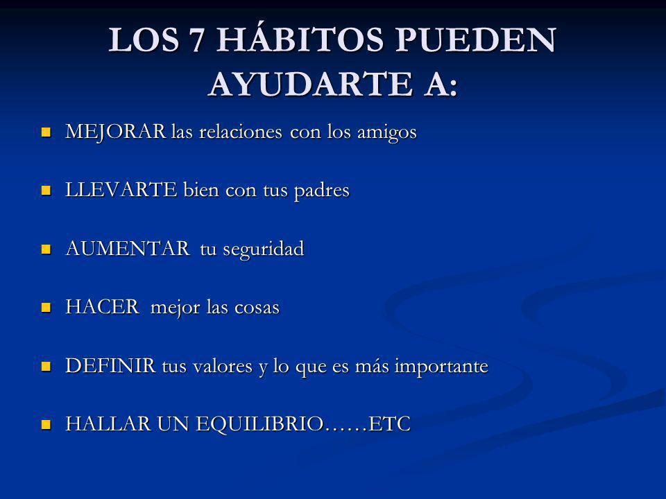 LOS 7 HÁBITOS PUEDEN AYUDARTE A: