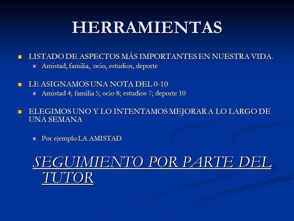 HERRAMIENTAS SEGUIMIENTO POR PARTE DEL TUTOR