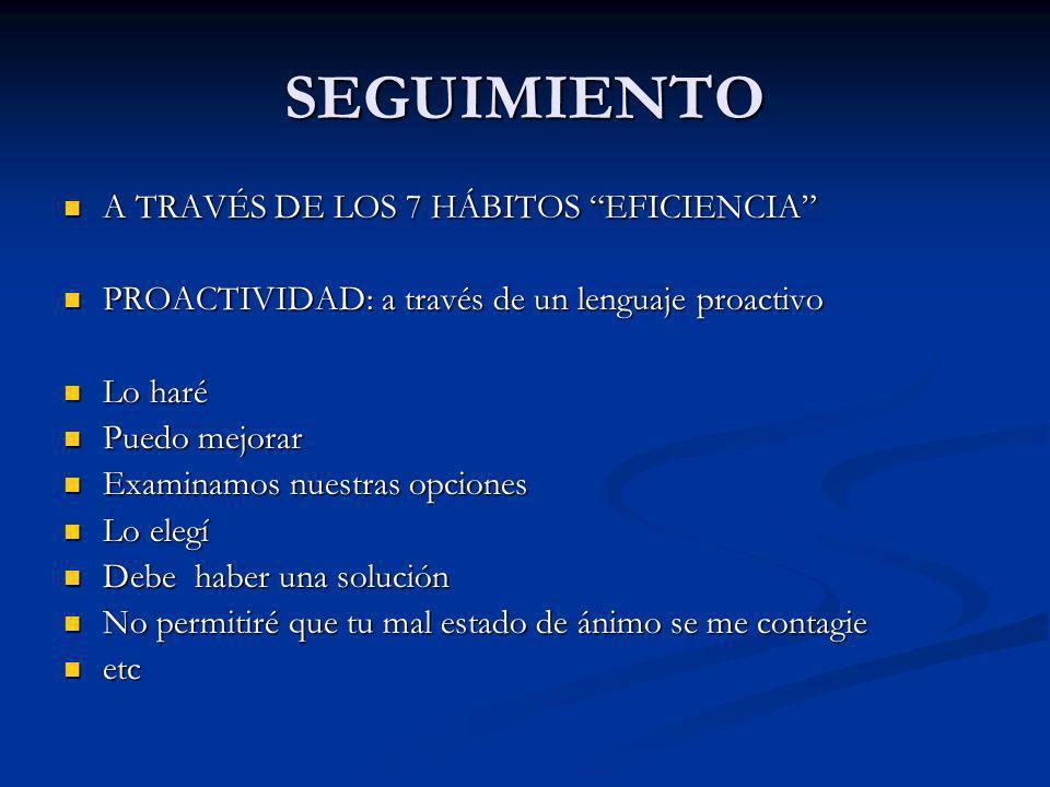 SEGUIMIENTO A TRAVÉS DE LOS 7 HÁBITOS EFICIENCIA