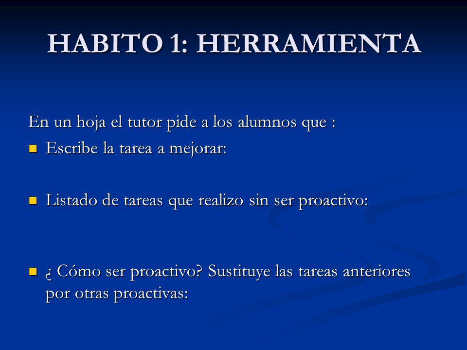 HABITO 1: HERRAMIENTA En un hoja el tutor pide a los alumnos que :