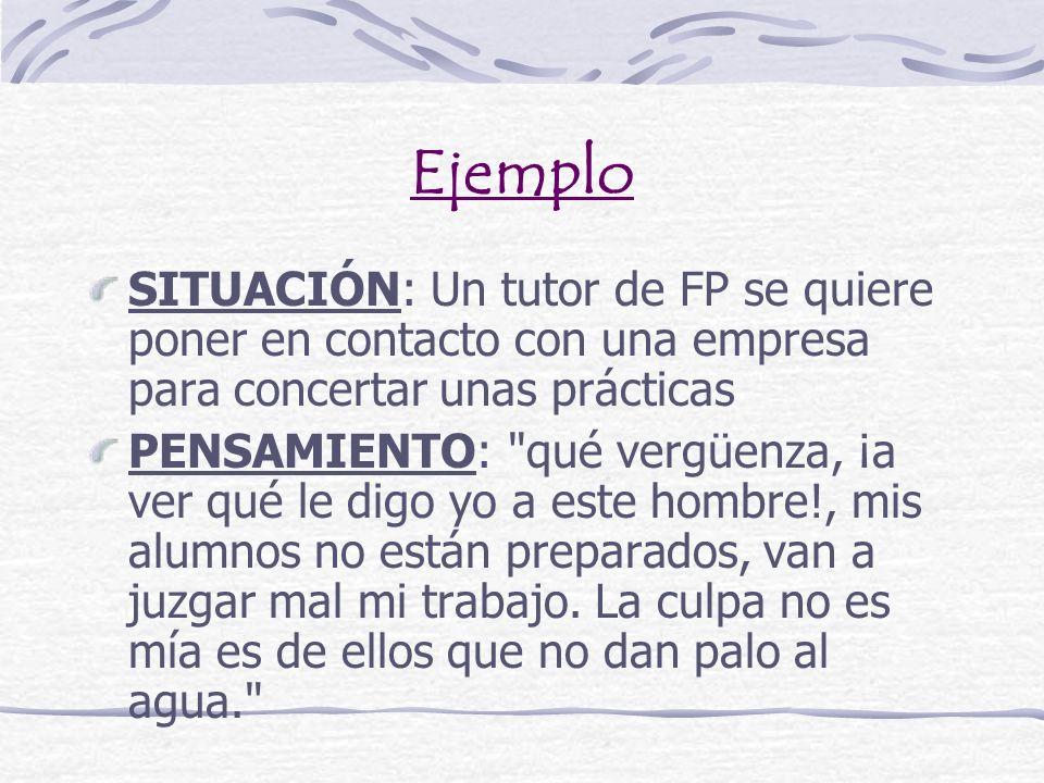 Ejemplo SITUACIÓN: Un tutor de FP se quiere poner en contacto con una empresa para concertar unas prácticas.