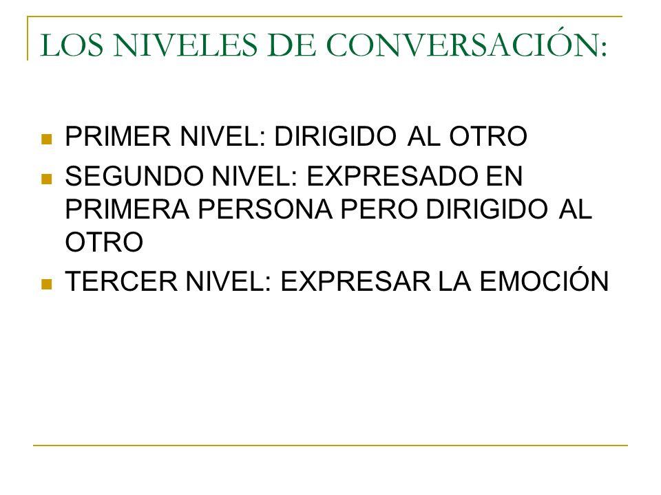 LOS NIVELES DE CONVERSACIÓN:
