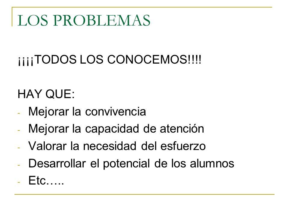 LOS PROBLEMAS ¡¡¡¡TODOS LOS CONOCEMOS!!!! HAY QUE: