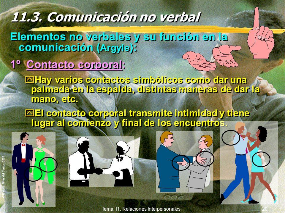 11.3. Comunicación no verbal