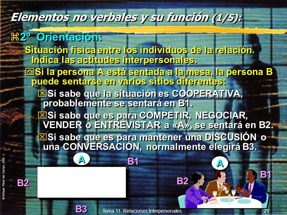 Elementos no verbales y su función (1/5):