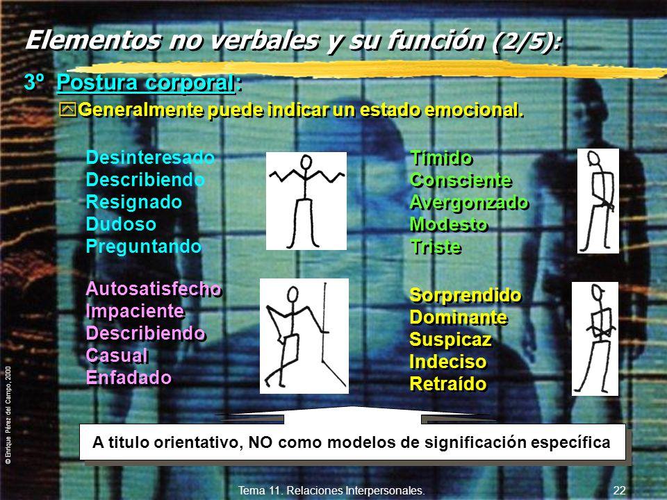 Elementos no verbales y su función (2/5):