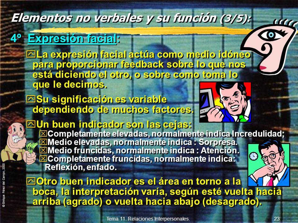 Elementos no verbales y su función (3/5):