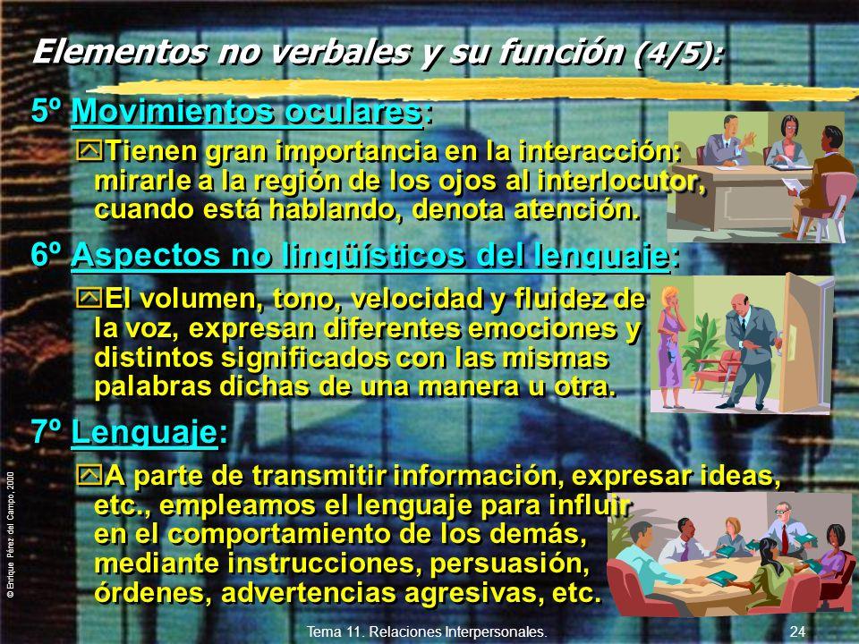 Elementos no verbales y su función (4/5):