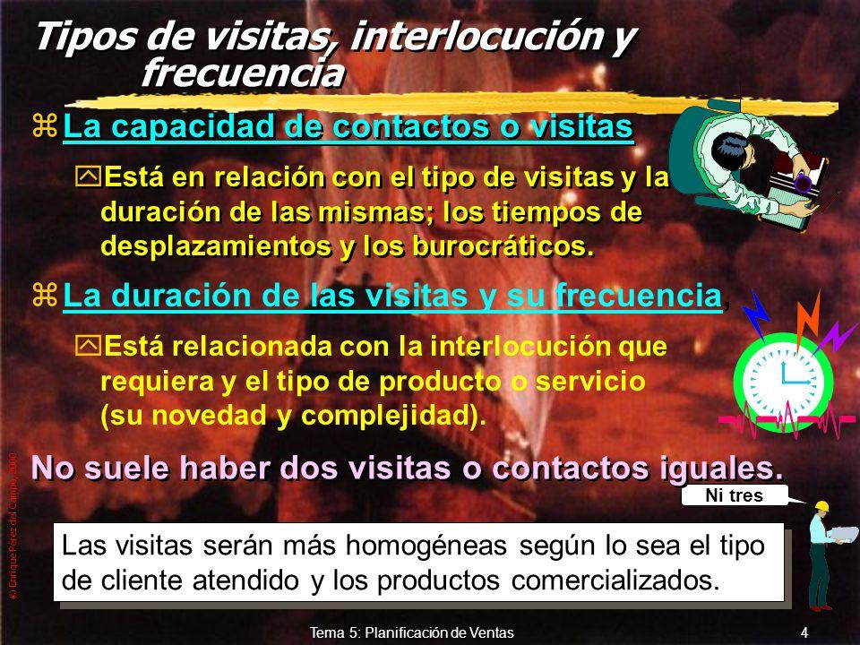 Tipos de visitas, interlocución y frecuencia