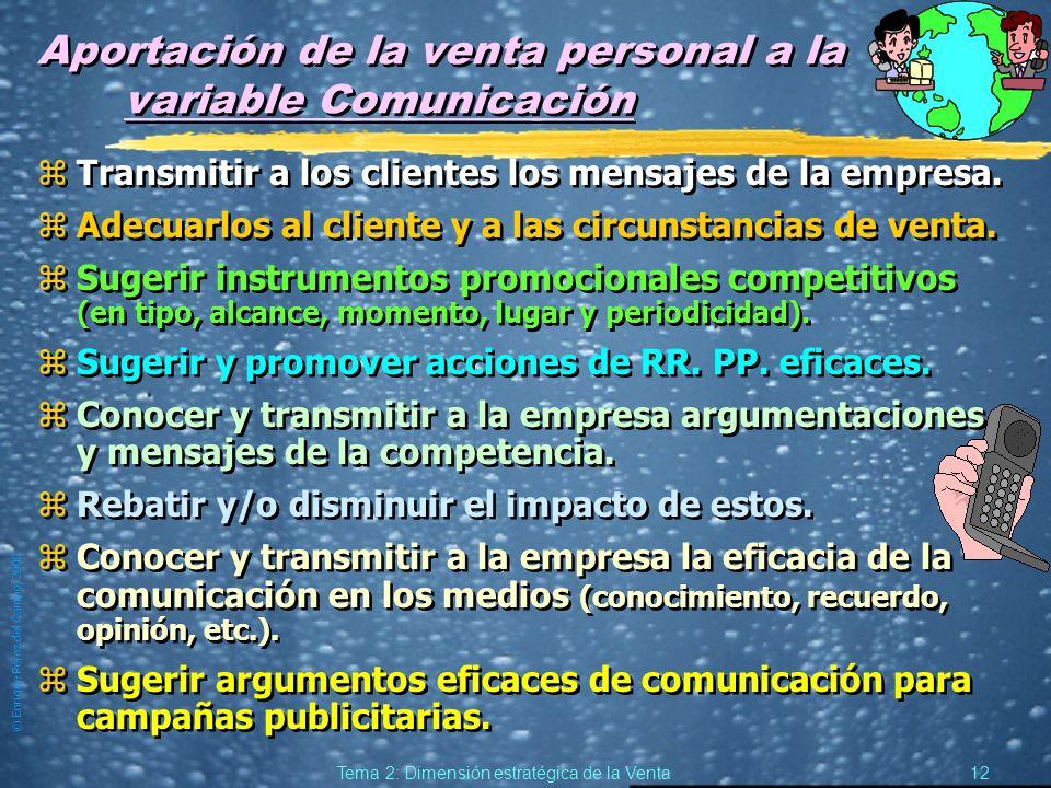 Aportación de la venta personal a la variable Comunicación