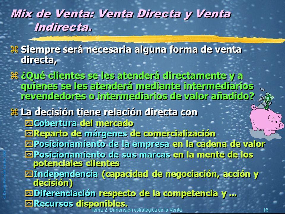Mix de Venta: Venta Directa y Venta Indirecta.