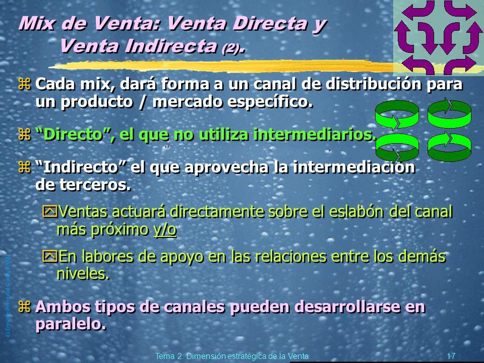 Mix de Venta: Venta Directa y Venta Indirecta (2).