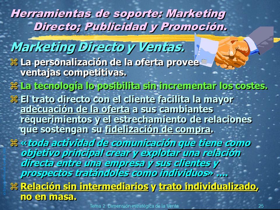 Herramientas de soporte: Marketing Directo; Publicidad y Promoción.