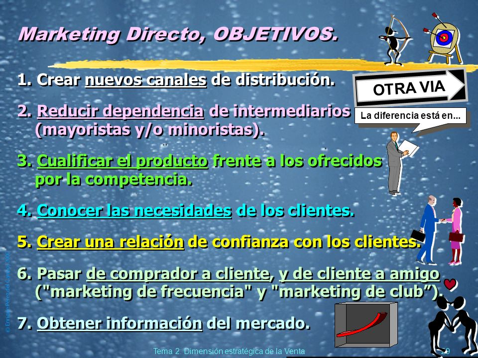 Marketing Directo, OBJETIVOS.