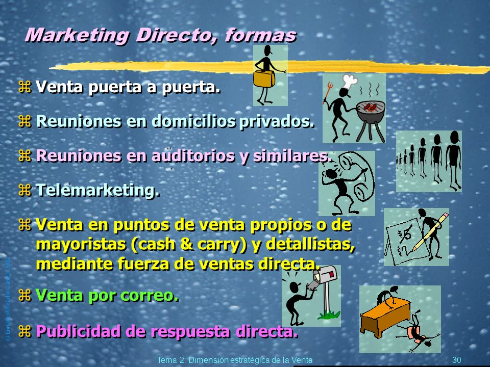 Marketing Directo, formas