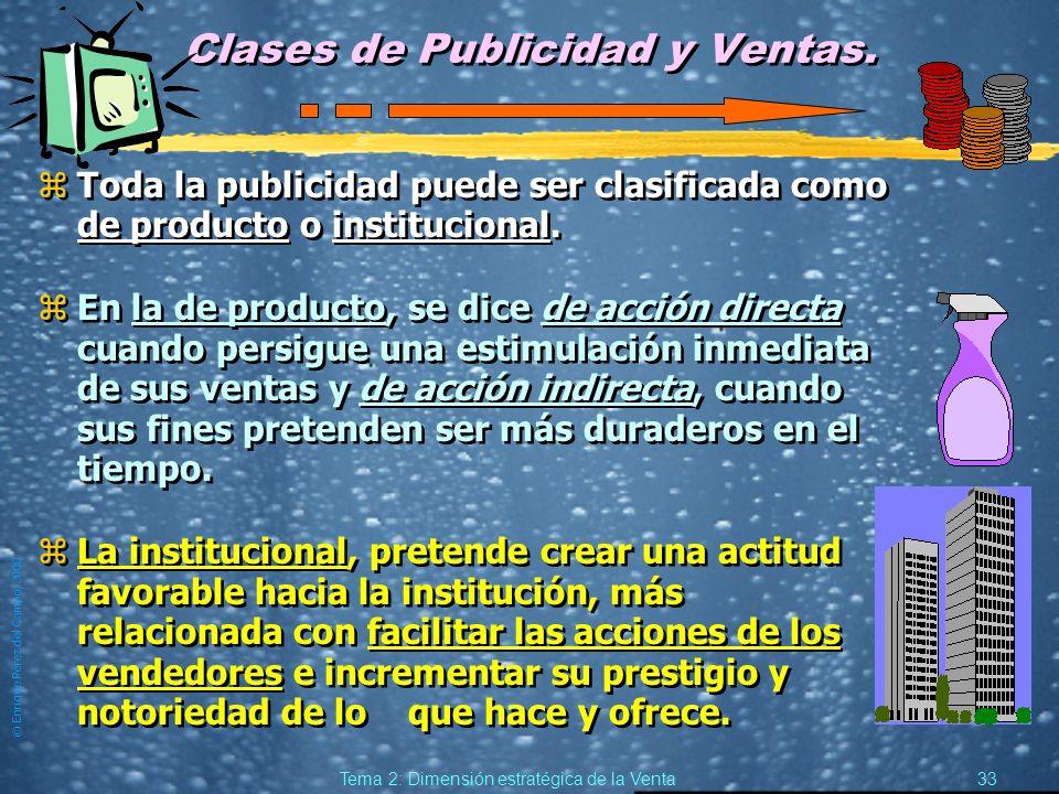 Clases de Publicidad y Ventas.