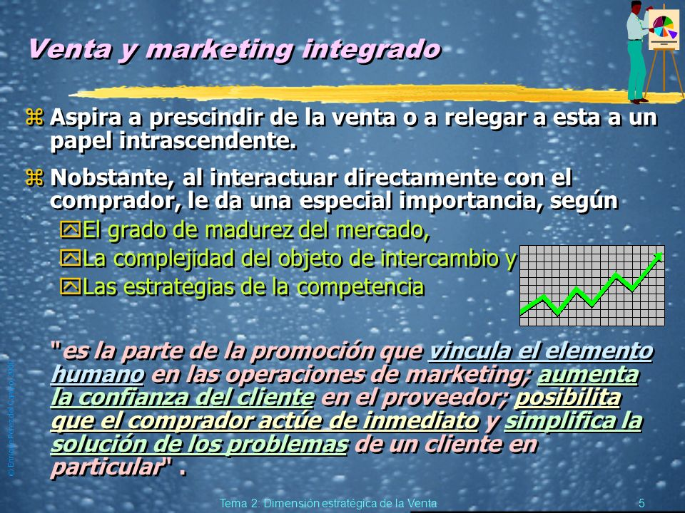 Venta y marketing integrado