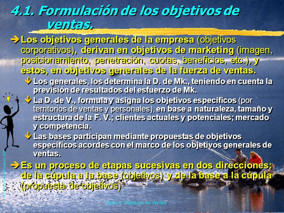 4.1. Formulación de los objetivos de ventas.