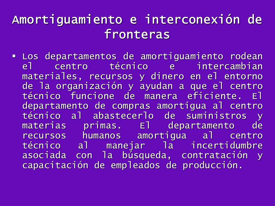 Amortiguamiento e interconexión de fronteras