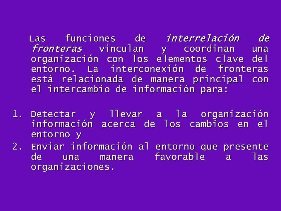 Las funciones de interrelación de fronteras vinculan y coordinan una organización con los elementos clave del entorno. La interconexión de fronteras está relacionada de manera principal con el intercambio de información para: