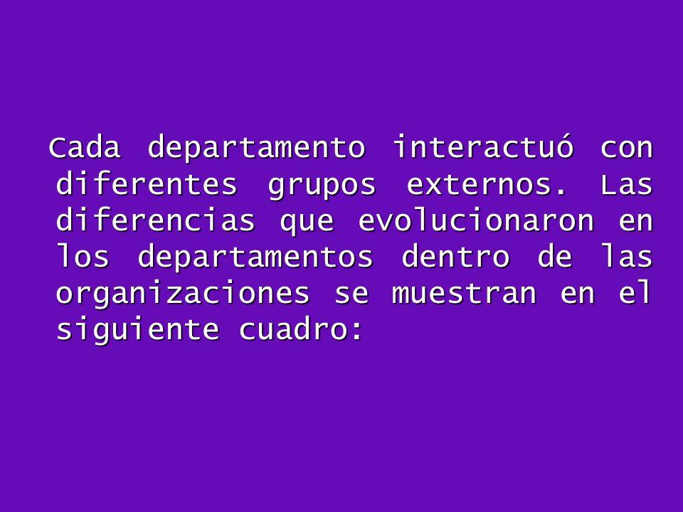 Cada departamento interactuó con diferentes grupos externos