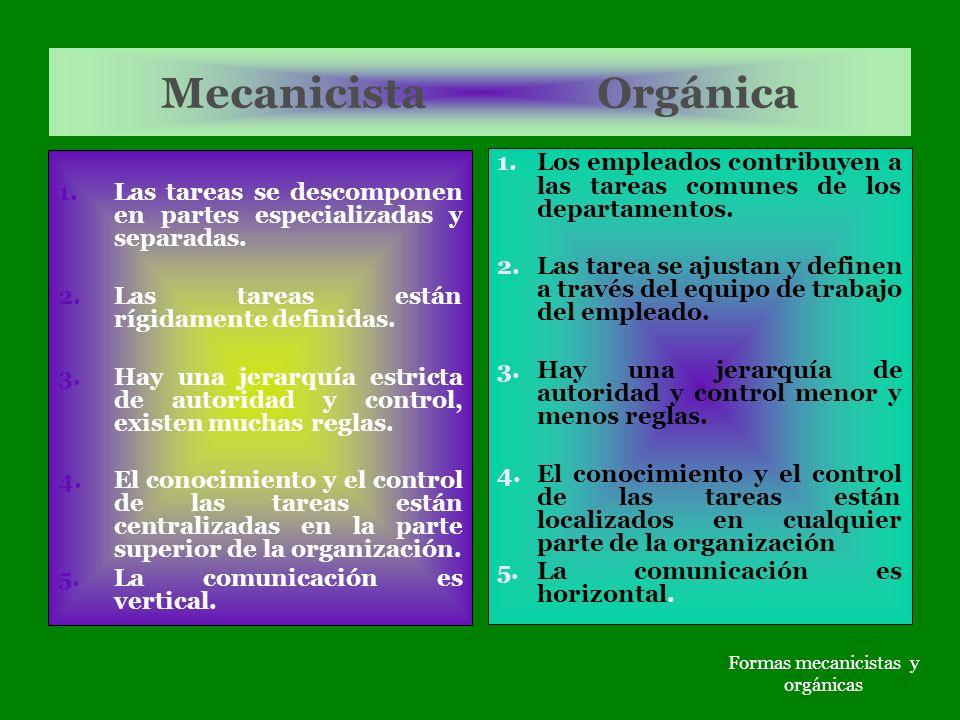 Formas mecanicistas y orgánicas