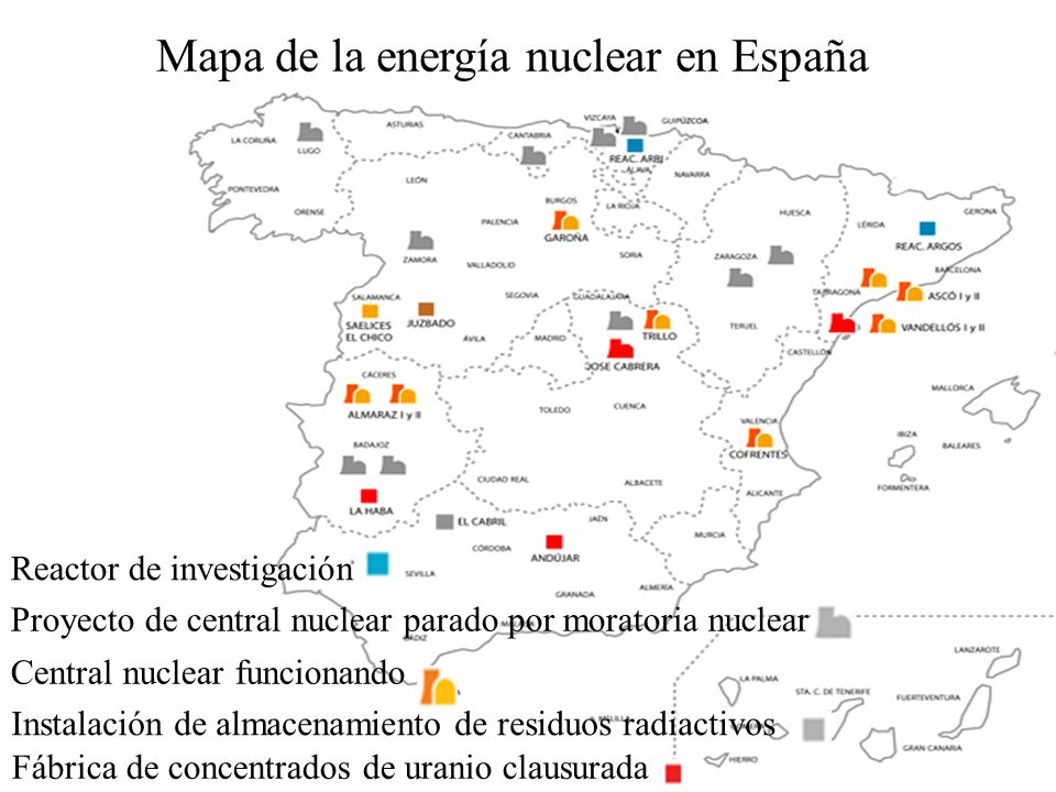 Mapa de la energía nuclear en España