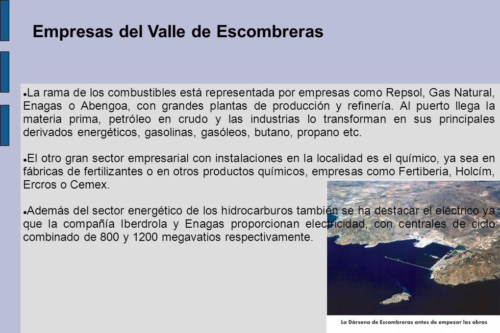 Empresas del Valle de Escombreras