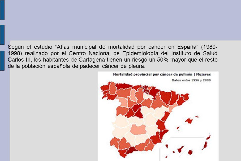 Según el estudio Atlas municipal de mortalidad por cáncer en España (1989-1998) realizado por el Centro Nacional de Epidemiología del Instituto de Salud Carlos III, los habitantes de Cartagena tienen un riesgo un 50% mayor que el resto de la población española de padecer cáncer de pleura.