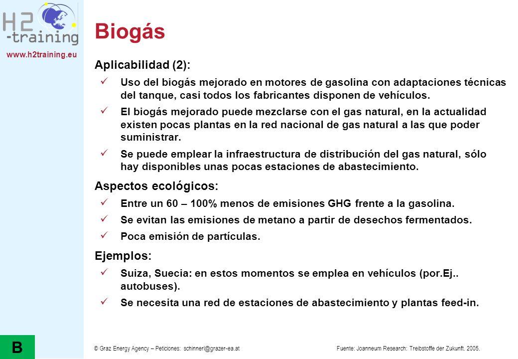Biogás B Aplicabilidad (2): Aspectos ecológicos: Ejemplos: