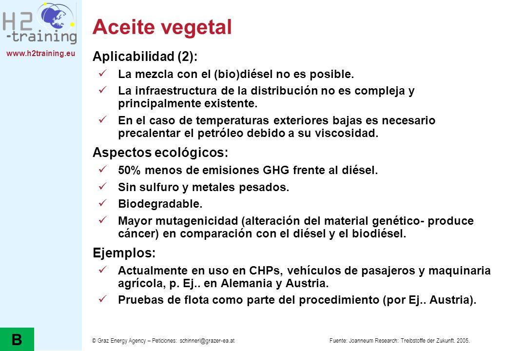 Aceite vegetal B Aplicabilidad (2): Aspectos ecológicos: Ejemplos: