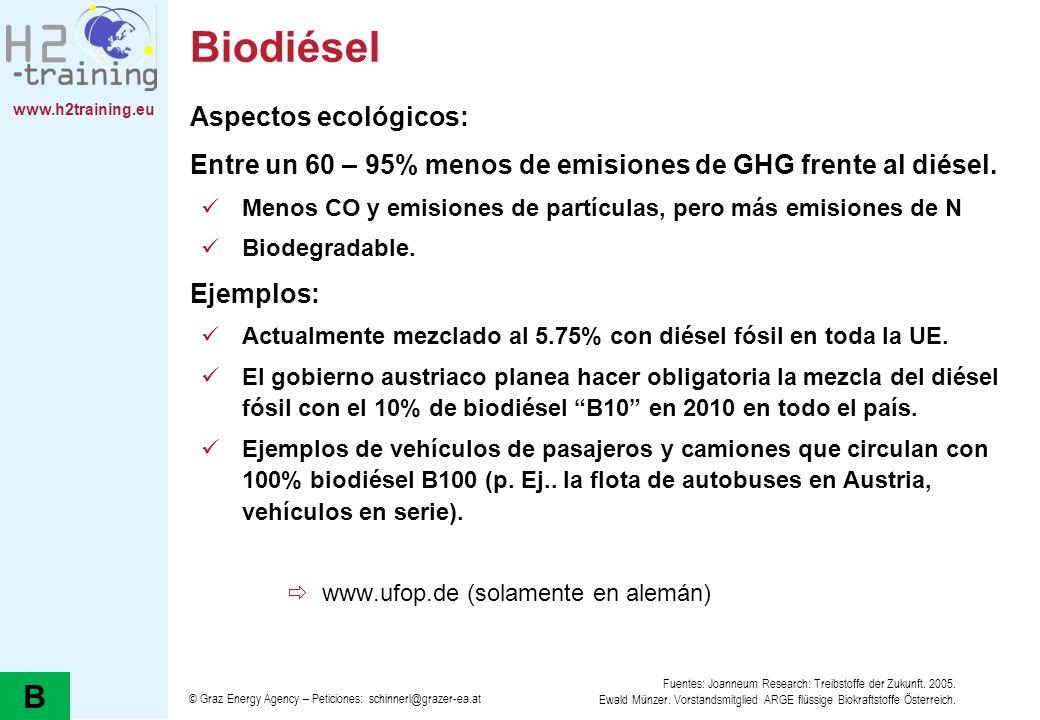 Biodiésel B Aspectos ecológicos: