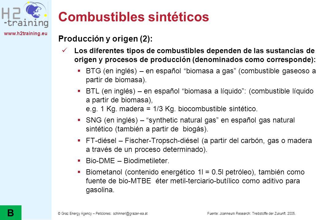 Combustibles sintéticos