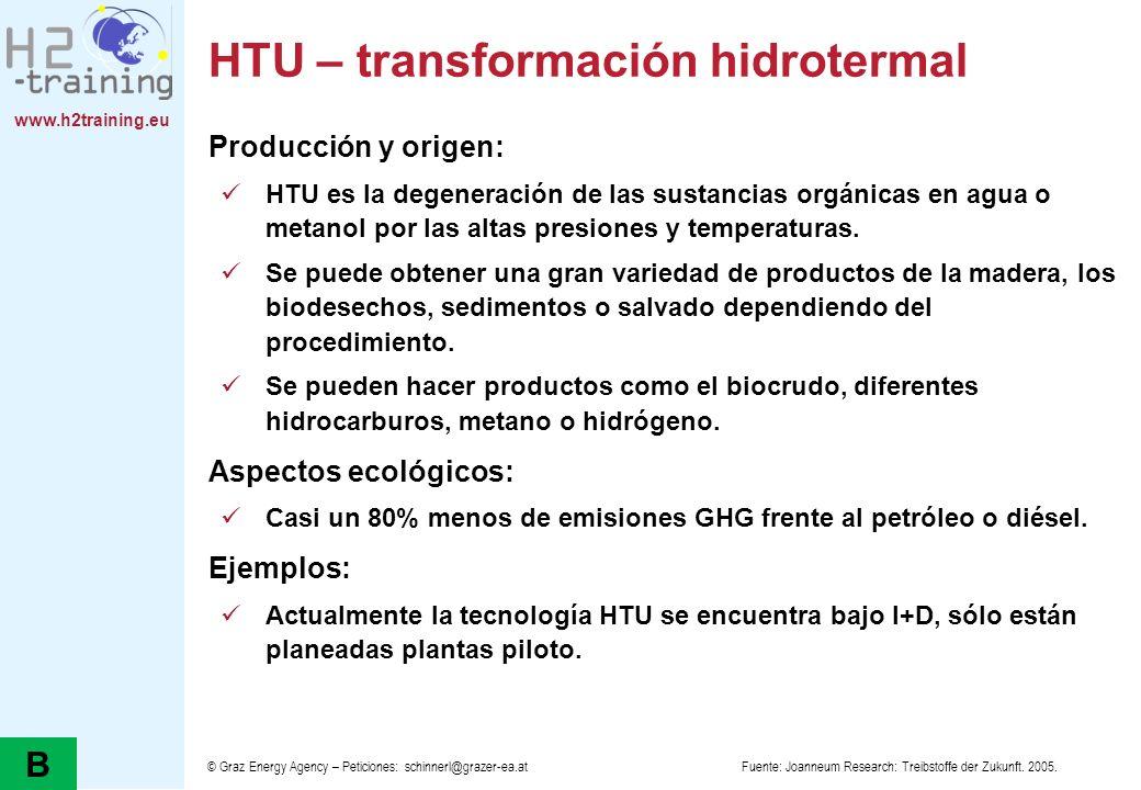 HTU – transformación hidrotermal