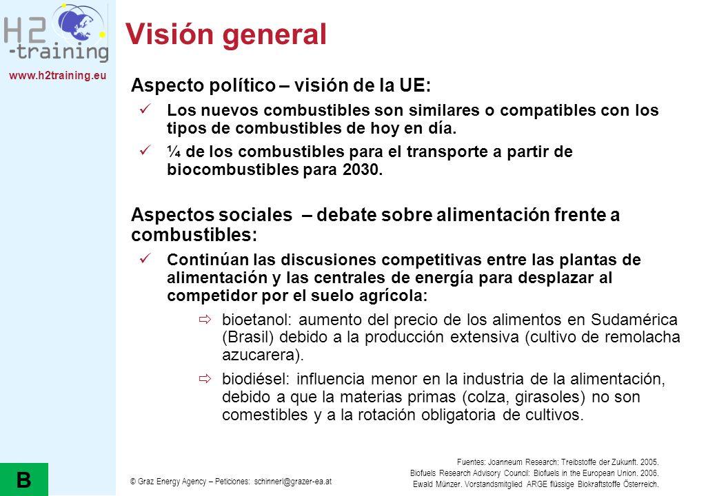 Visión general B Aspecto político – visión de la UE: