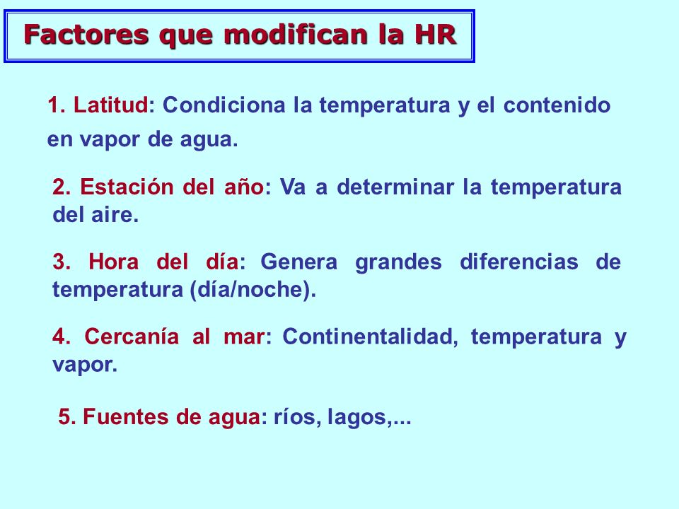 Factores que modifican la HR