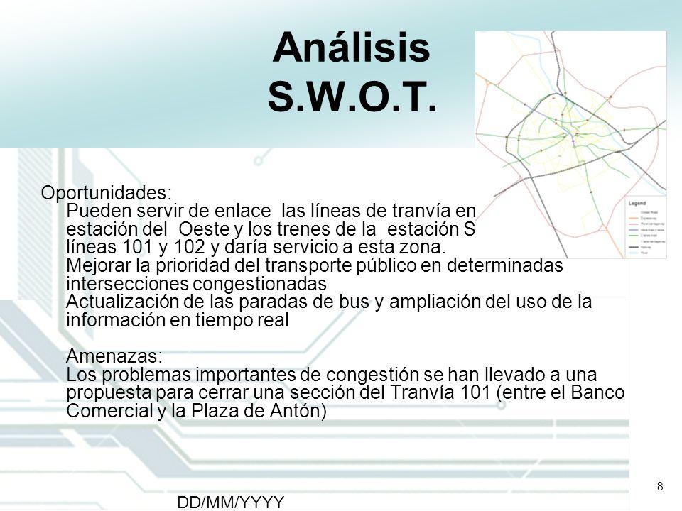 Análisis S.W.O.T.