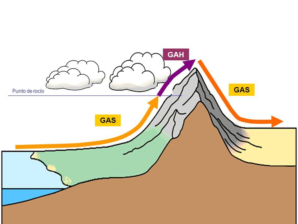 GAH GAS Punto de rocío GAS